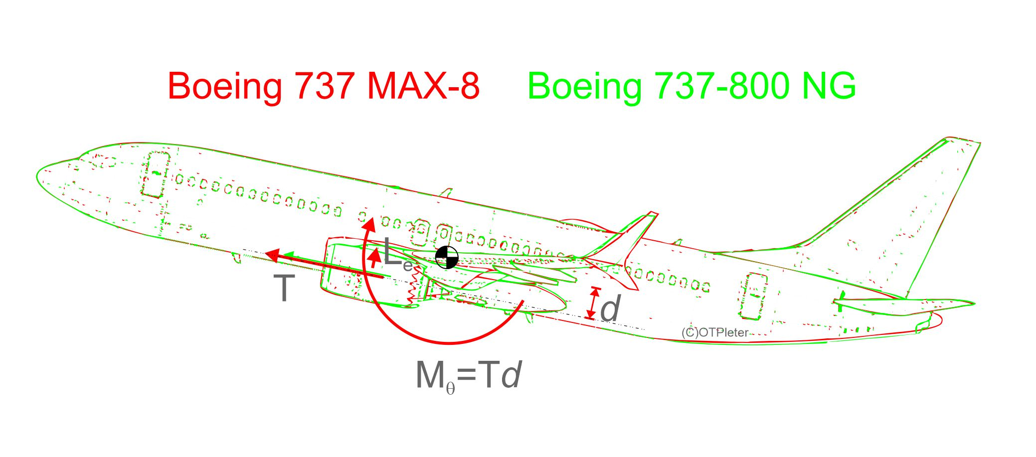 Lessons from the Boeing 737 MAX Crisis